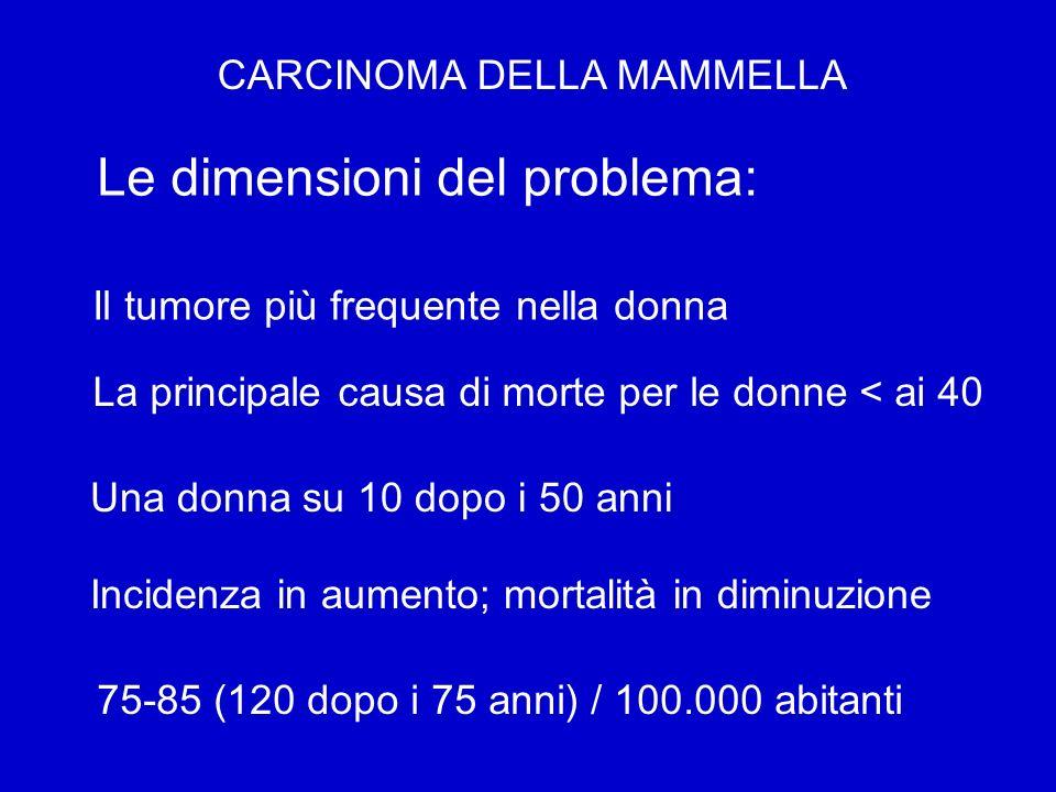 CARCINOMA DELLA MAMMELLA Le dimensioni del problema: La principale causa di morte per le donne < ai 40 Il tumore più frequente nella donna Una donna s