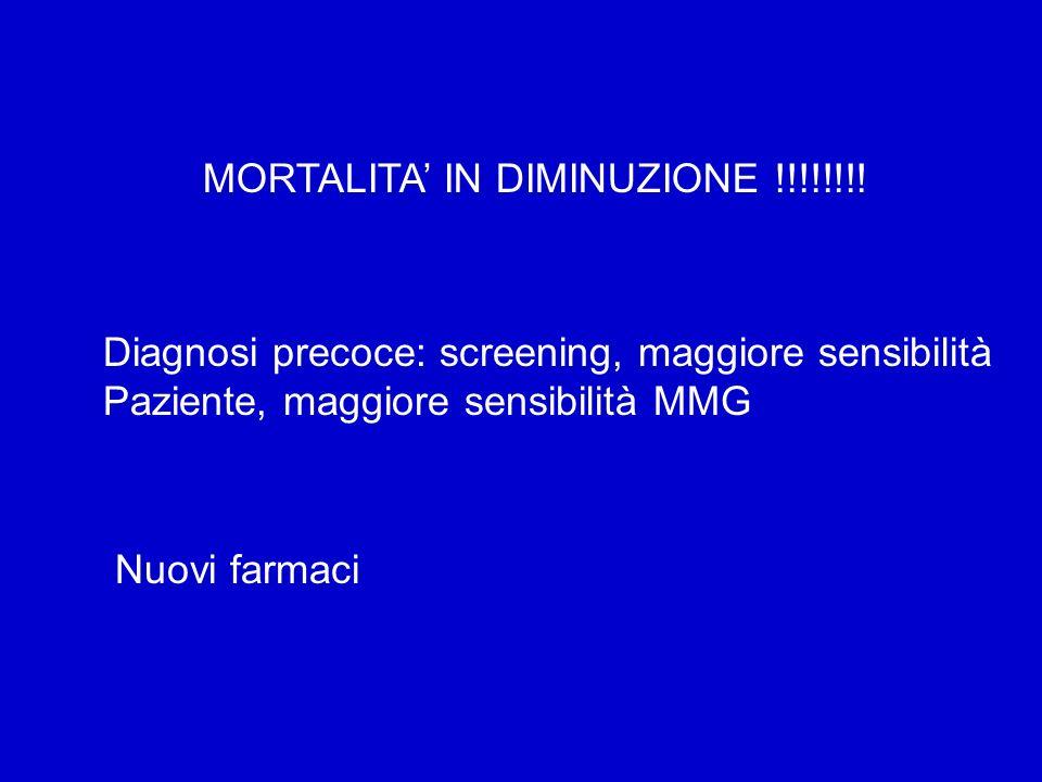 MORTALITA IN DIMINUZIONE !!!!!!!! Diagnosi precoce: screening, maggiore sensibilità Paziente, maggiore sensibilità MMG Nuovi farmaci