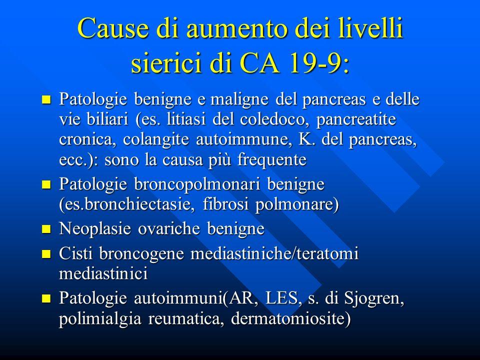 Cause di aumento dei livelli sierici di CA 19-9: Patologie benigne e maligne del pancreas e delle vie biliari (es. litiasi del coledoco, pancreatite c