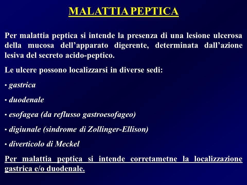 Ulcera gastrica perforata Ulcera duodenale perforata