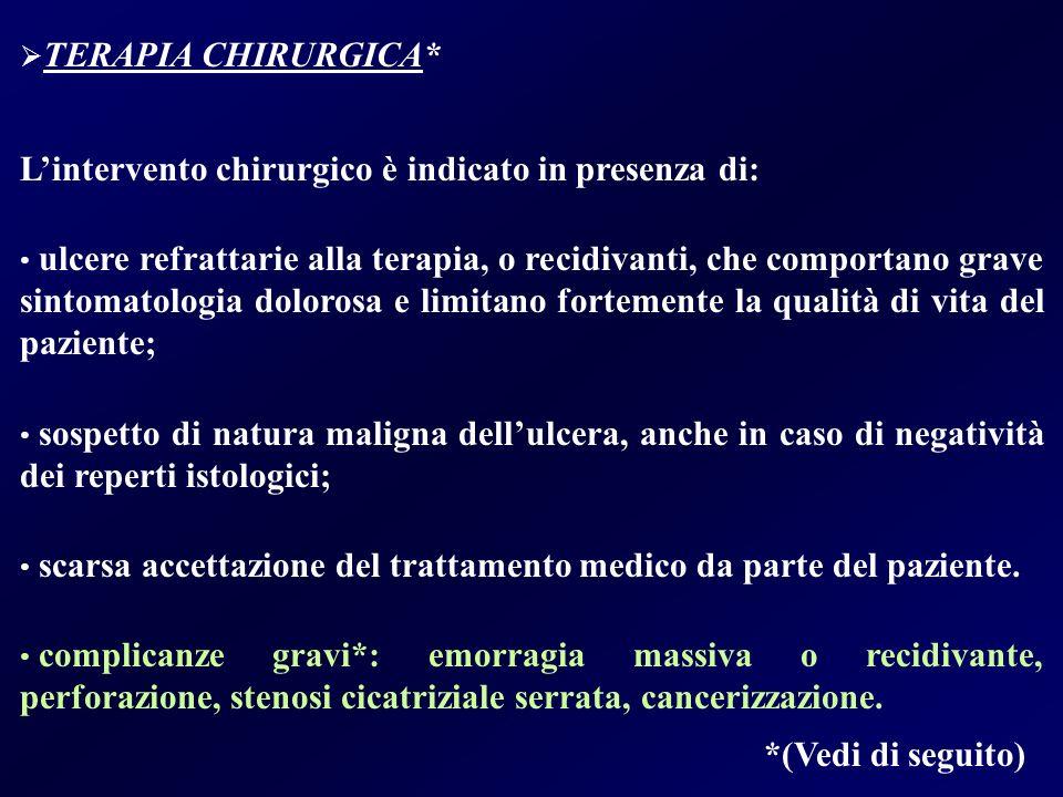 Sintomatologia Il quadro clinico della perforazione di ulcera è quello della peritonite acuta.