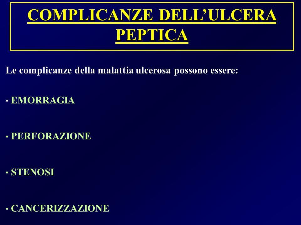 Diagnosi Anamnesi + clinica Esame obiettivo Rx diretto delladdomeAria libera in sede subfrenica ECGd.d.