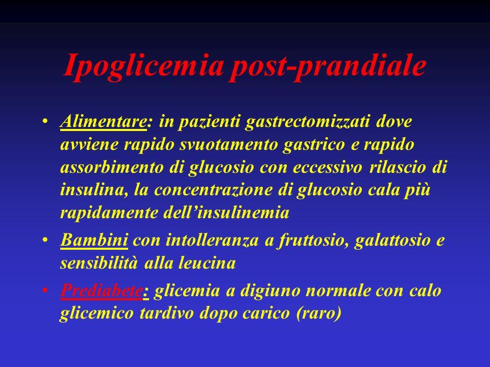 Ipoglicemia post-prandiale Alimentare: in pazienti gastrectomizzati dove avviene rapido svuotamento gastrico e rapido assorbimento di glucosio con ecc
