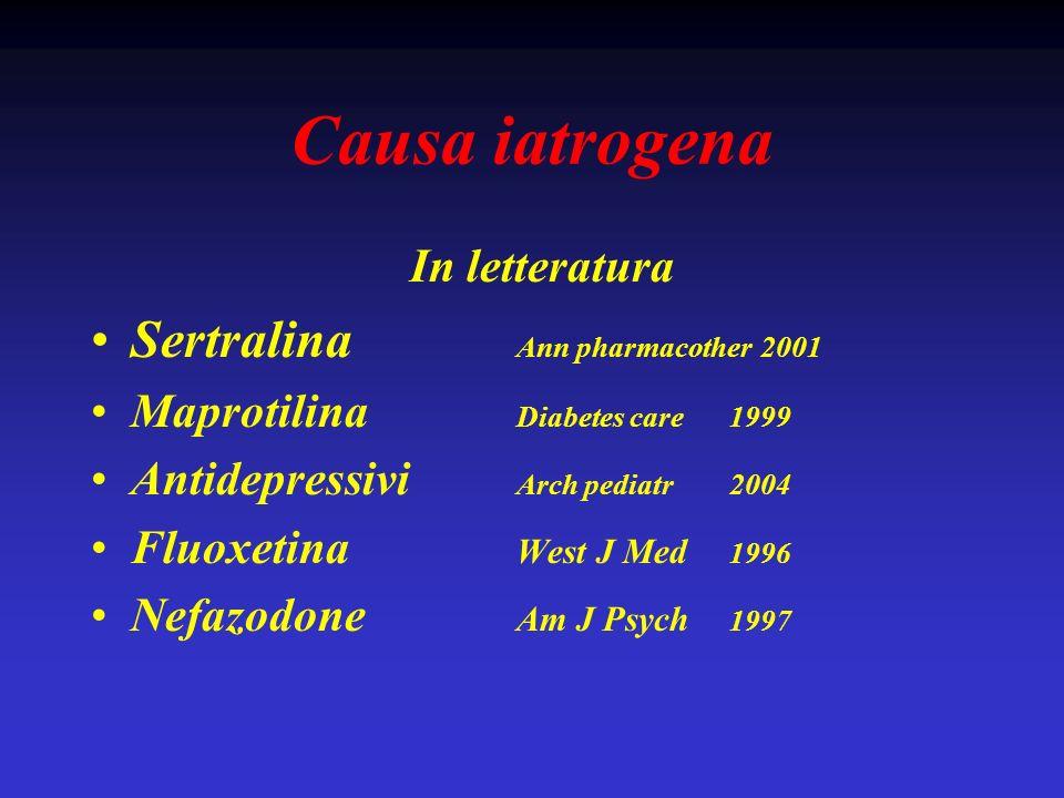Causa iatrogena In letteratura Sertralina Ann pharmacother 2001 Maprotilina Diabetes care 1999 Antidepressivi Arch pediatr 2004 Fluoxetina West J Med
