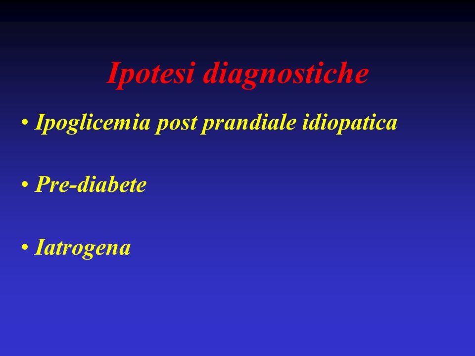 Ipotesi diagnostiche Ipoglicemia post prandiale idiopatica Pre-diabete Iatrogena