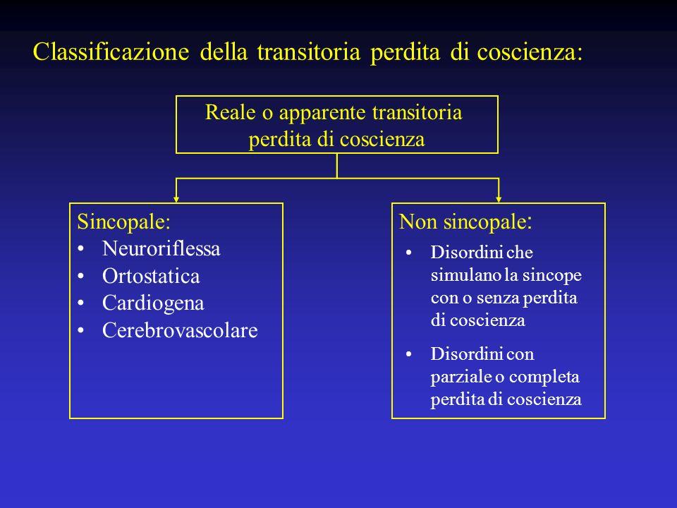 Reale o apparente transitoria perdita di coscienza Sincopale: Neuroriflessa Ortostatica Cardiogena Cerebrovascolare Non sincopale : Disordini che simu