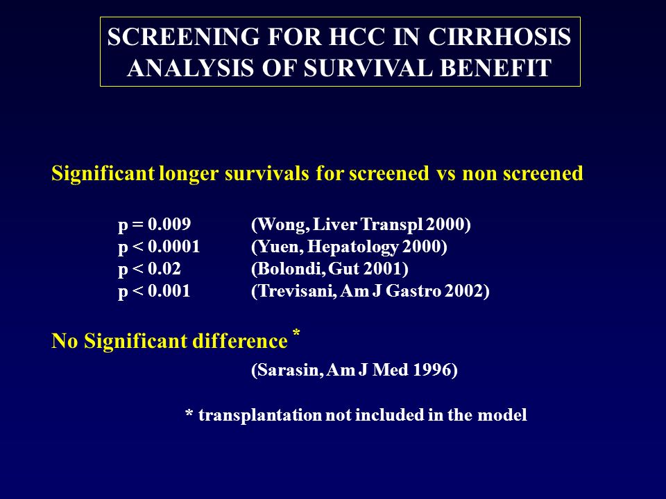 SCREENING FOR HCC IN CIRRHOSIS ANALYSIS OF SURVIVAL BENEFIT Significant longer survivals for screened vs non screened p = 0.009(Wong, Liver Transpl 20