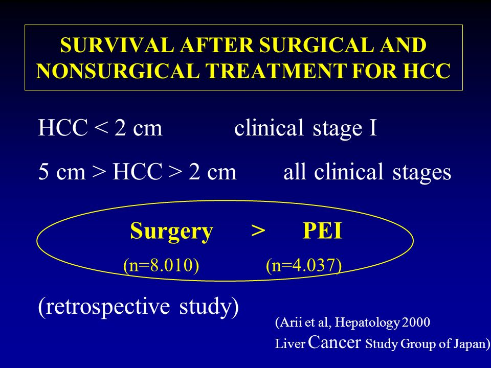 SURVIVAL AFTER SURGICAL AND NONSURGICAL TREATMENT FOR HCC HCC < 2 cm clinical stage I 5 cm > HCC > 2 cm all clinical stages Surgery > PEI (n=8.010) (n