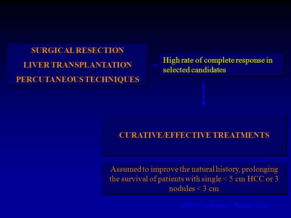 SURGICAL RESECTION LIVER TRANSPLANTATION PERCUTANEOUS TECHNIQUES SURGICAL RESECTION LIVER TRANSPLANTATION PERCUTANEOUS TECHNIQUES CURATIVE/EFFECTIVE T