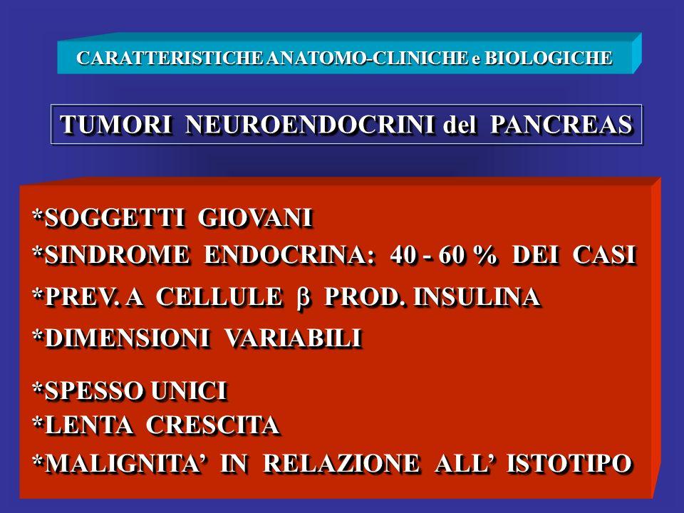 TUMORI NEUROENDOCRINI del PANCREAS *SOGGETTI GIOVANI *SOGGETTI GIOVANI *SINDROME ENDOCRINA: 40 - 60 % DEI CASI *SINDROME ENDOCRINA: 40 - 60 % DEI CASI