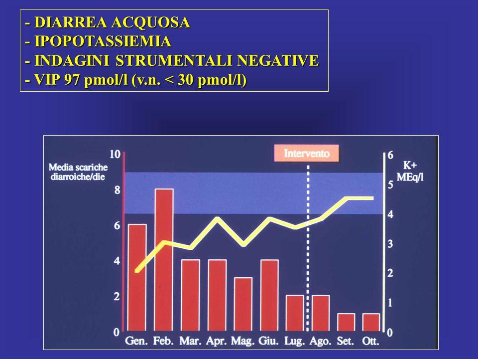 - DIARREA ACQUOSA - IPOPOTASSIEMIA - INDAGINI STRUMENTALI NEGATIVE - VIP 97 pmol/l (v.n. < 30 pmol/l)