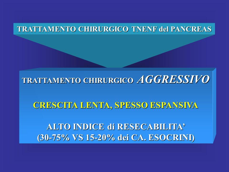 TRATTAMENTO CHIRURGICO TNENF del PANCREAS TRATTAMENTO CHIRURGICO AGGRESSIVO CRESCITA LENTA, SPESSO ESPANSIVA ALTO INDICE di RESECABILITA (30-75% VS 15