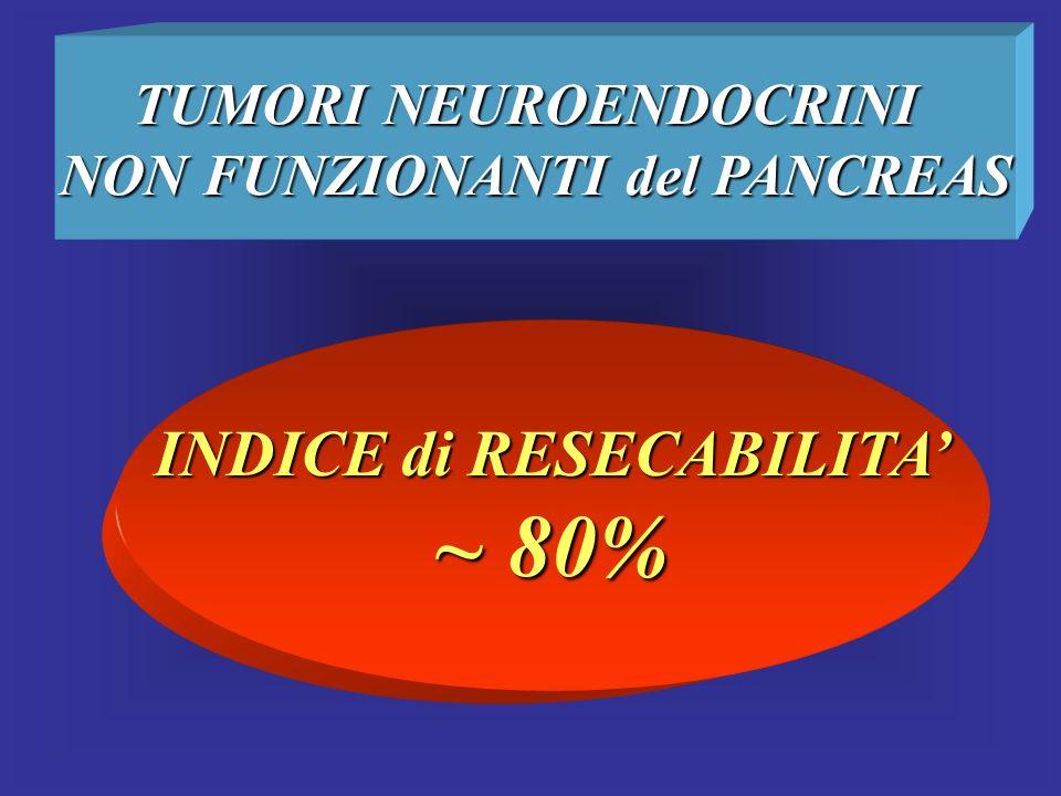 TUMORI NEUROENDOCRINI NON FUNZIONANTI del PANCREAS INDICE di RESECABILITA ~ 80%