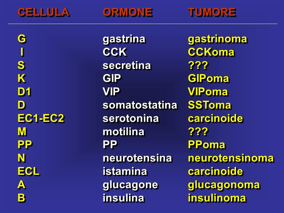 CELLULAORMONETUMORE Ggastrinagastrinoma ICCKCCKoma ICCKCCKoma Ssecretina??? KGIPGIPoma D1VIPVIPoma DsomatostatinaSSToma EC1-EC2serotoninacarcinoide Mm