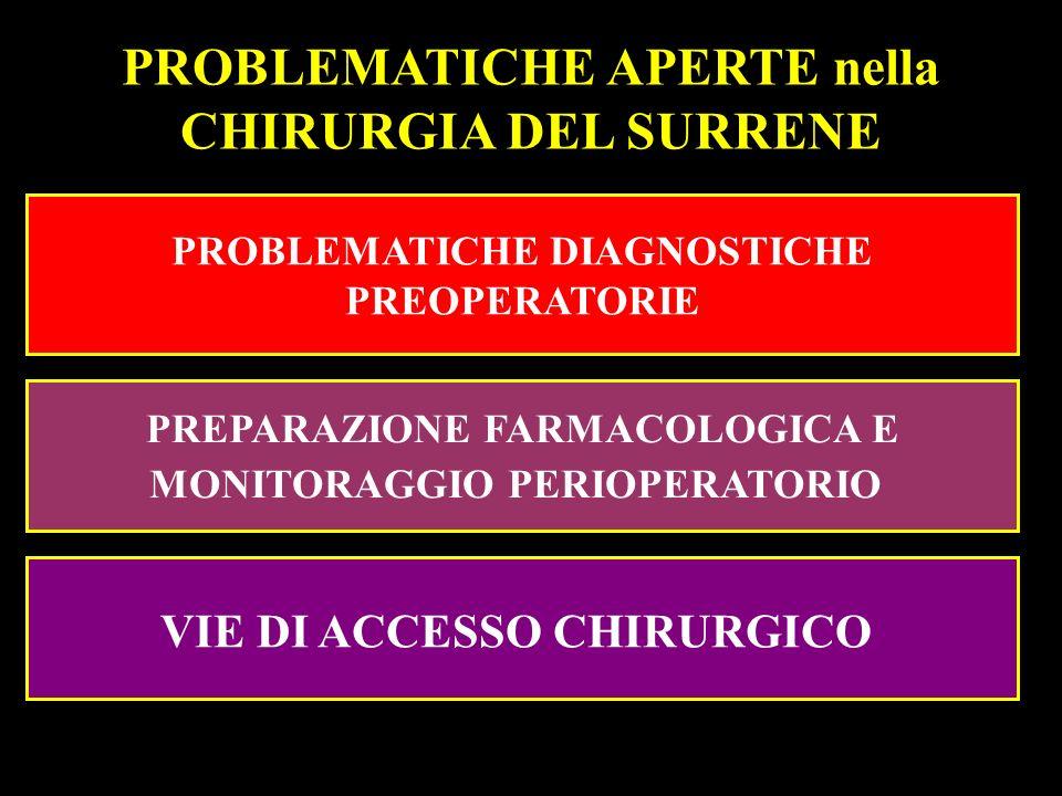 PROBLEMATICHE DIAGNOSTICHE PREOPERATORIE PROBLEMATICHE APERTE nella CHIRURGIA DEL SURRENE PREPARAZIONE FARMACOLOGICA E MONITORAGGIO PERIOPERATORIO VIE