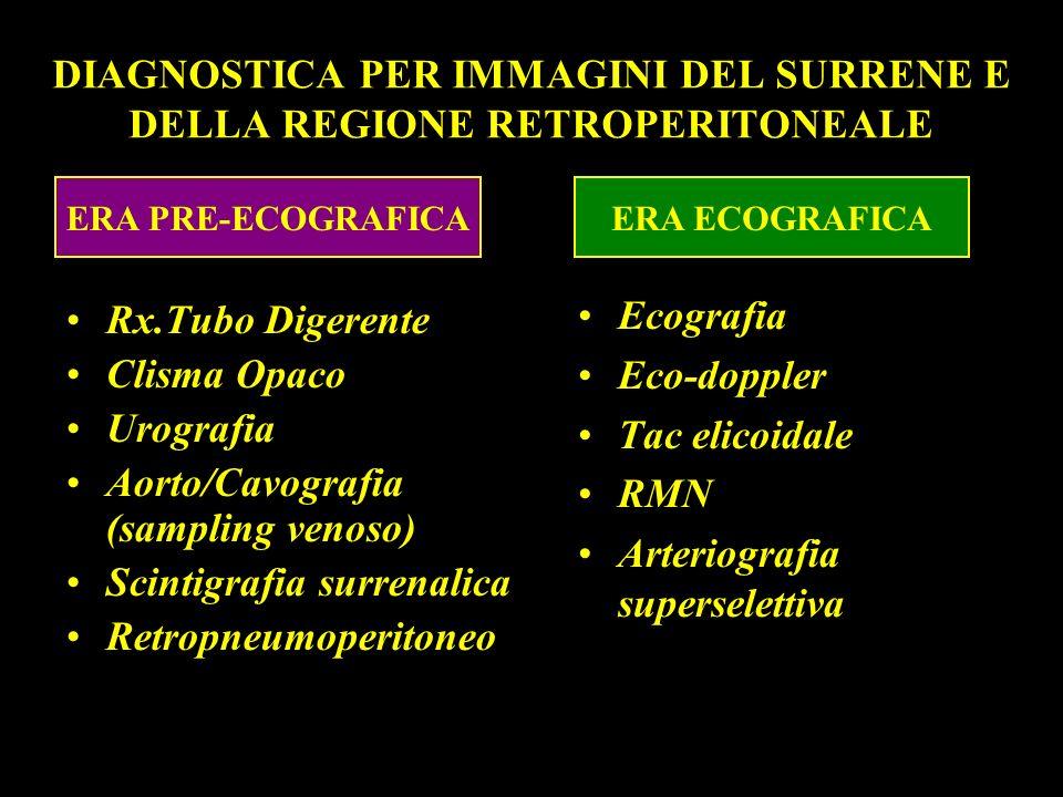 DIAGNOSTICA PER IMMAGINI DEL SURRENE E DELLA REGIONE RETROPERITONEALE Rx.Tubo Digerente Clisma Opaco Urografia Aorto/Cavografia (sampling venoso) Scin