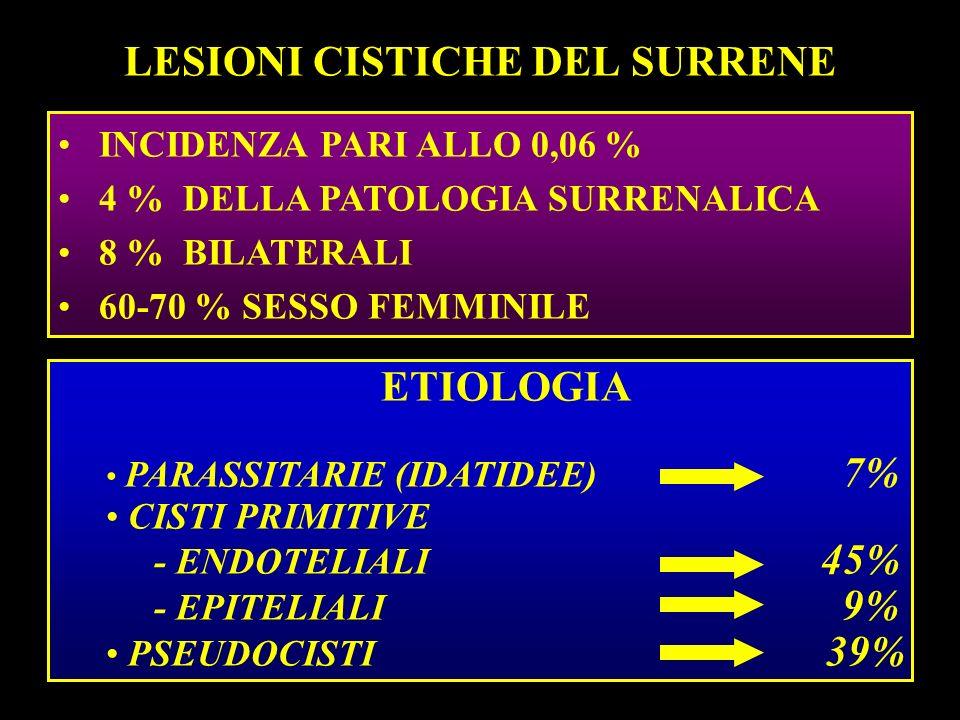 TUMORI NON FUNZIONANTI DEL SURRENE INCIDENTALOMI MASSE SURRENALICHE Con/senza Sindrome PRE-CUSHING CARCINOMI METASTASI ALTRI T.