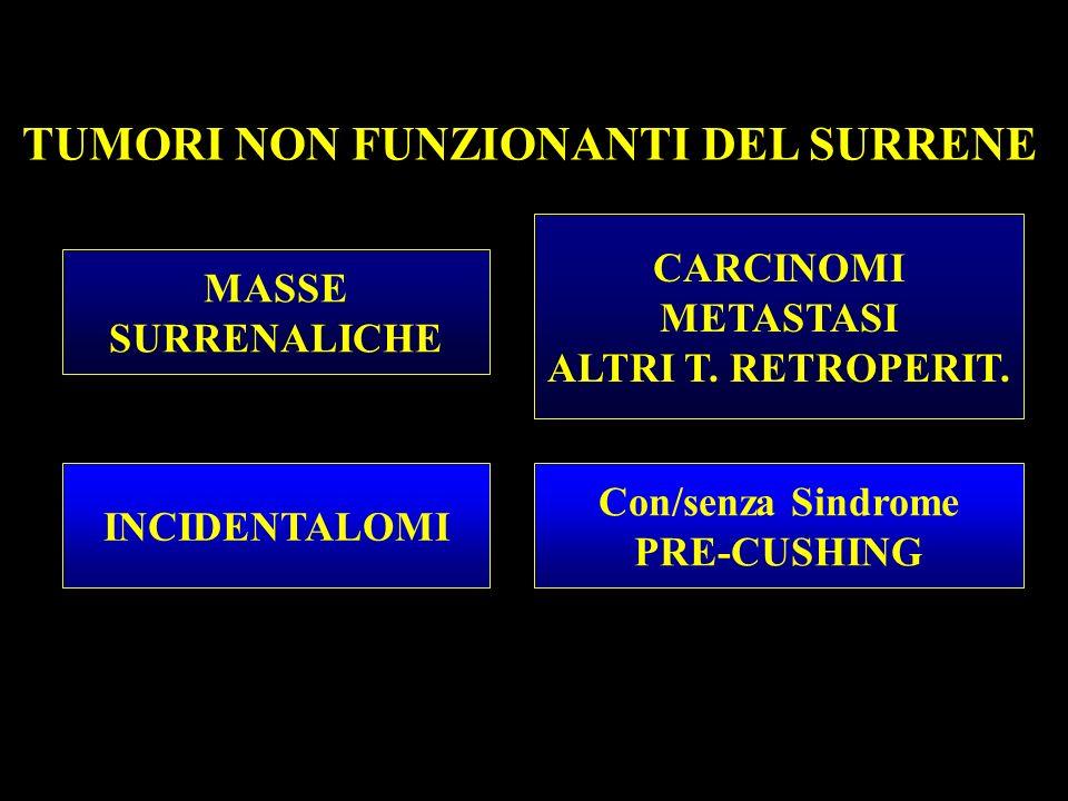TUMORI NON FUNZIONANTI DEL SURRENE INCIDENTALOMI MASSE SURRENALICHE Con/senza Sindrome PRE-CUSHING CARCINOMI METASTASI ALTRI T. RETROPERIT.