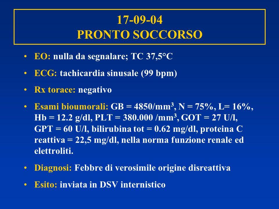 17-09-04 PRONTO SOCCORSO EO: nulla da segnalare; TC 37,5°C ECG: tachicardia sinusale (99 bpm) Rx torace: negativo Esami bioumorali: GB = 4850/mm 3, N