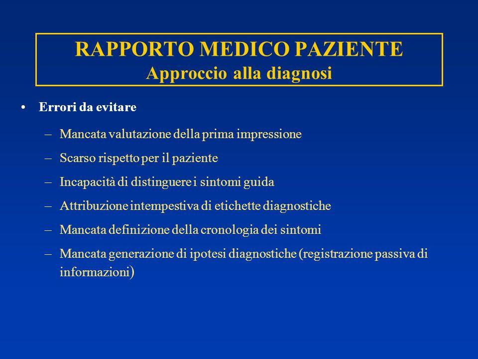RAPPORTO MEDICO PAZIENTE Approccio alla diagnosi Errori da evitare –Mancata valutazione della prima impressione –Scarso rispetto per il paziente –Inca