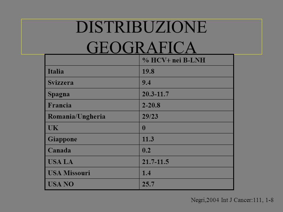 DISTRIBUZIONE GEOGRAFICA % HCV nei B-LNH 25.7USA NO 1.4USA Missouri 21.7-11.5USA LA 0.2Canada 11.3Giappone 0UK 29/23Romania/Ungheria 2-20.8Francia 20.