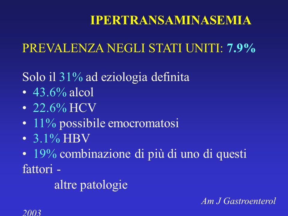 IPERTRANSAMINASEMIA PREVALENZA NEGLI STATI UNITI: 7.9% Solo il 31% ad eziologia definita 43.6% alcol 22.6% HCV 11% possibile emocromatosi 3.1% HBV 19%