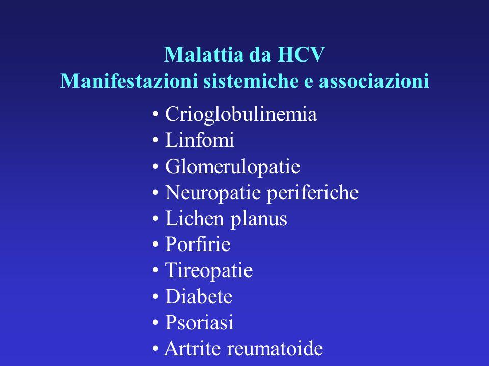Malattia da HCV Manifestazioni sistemiche e associazioni Crioglobulinemia Linfomi Glomerulopatie Neuropatie periferiche Lichen planus Porfirie Tireopa