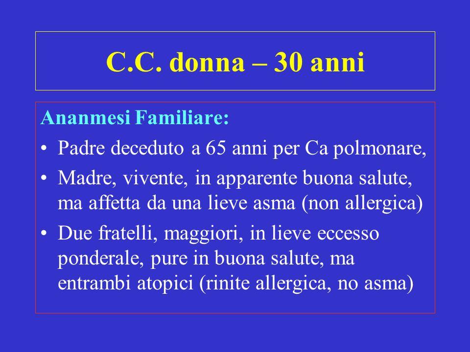 C.C. donna – 30 anni Ananmesi Familiare: Padre deceduto a 65 anni per Ca polmonare, Madre, vivente, in apparente buona salute, ma affetta da una lieve