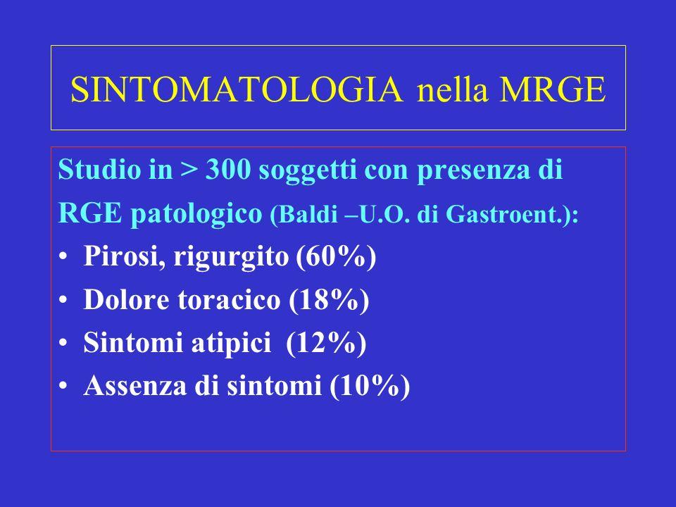 SINTOMATOLOGIA nella MRGE Studio in > 300 soggetti con presenza di RGE patologico (Baldi –U.O. di Gastroent.): Pirosi, rigurgito (60%) Dolore toracico