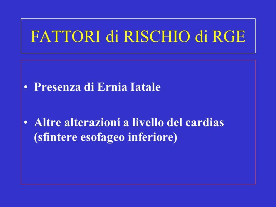 FATTORI di RISCHIO di RGE Presenza di Ernia Iatale Altre alterazioni a livello del cardias (sfintere esofageo inferiore)