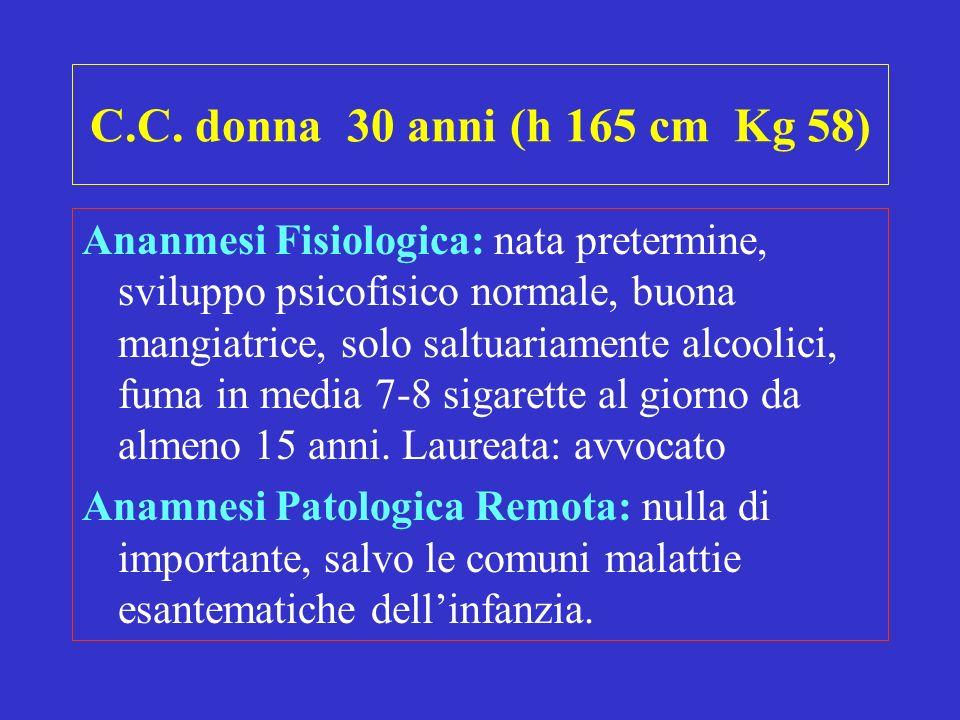 C.C. donna 30 anni (h 165 cm Kg 58) Ananmesi Fisiologica: nata pretermine, sviluppo psicofisico normale, buona mangiatrice, solo saltuariamente alcool