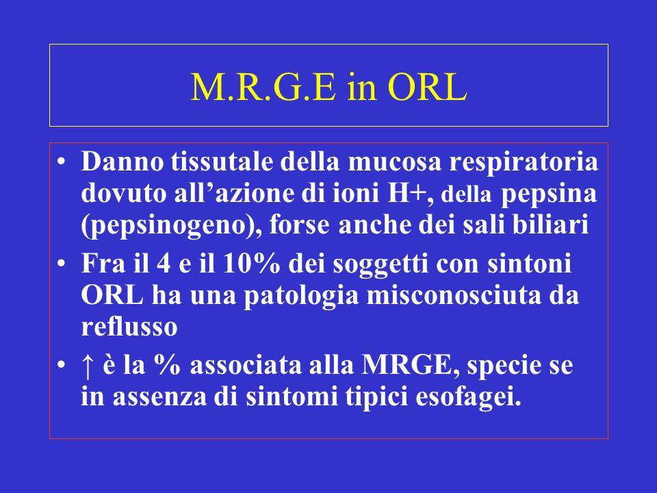 M.R.G.E in ORL Danno tissutale della mucosa respiratoria dovuto allazione di ioni H+, della pepsina (pepsinogeno), forse anche dei sali biliari Fra il