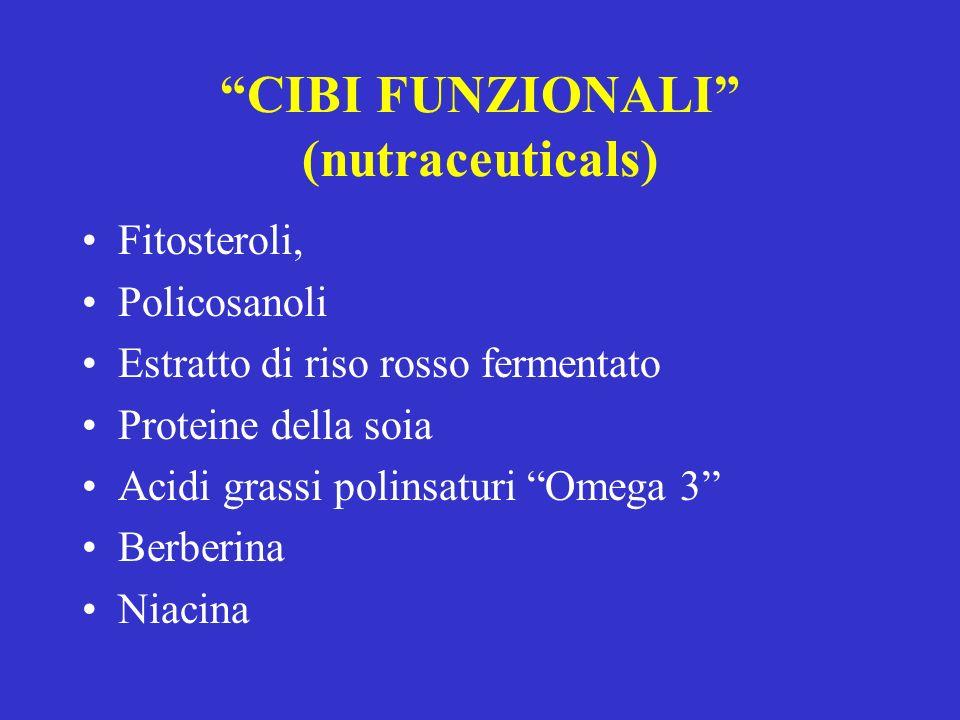 CIBI FUNZIONALI (nutraceuticals) Fitosteroli, Policosanoli Estratto di riso rosso fermentato Proteine della soia Acidi grassi polinsaturi Omega 3 Berb