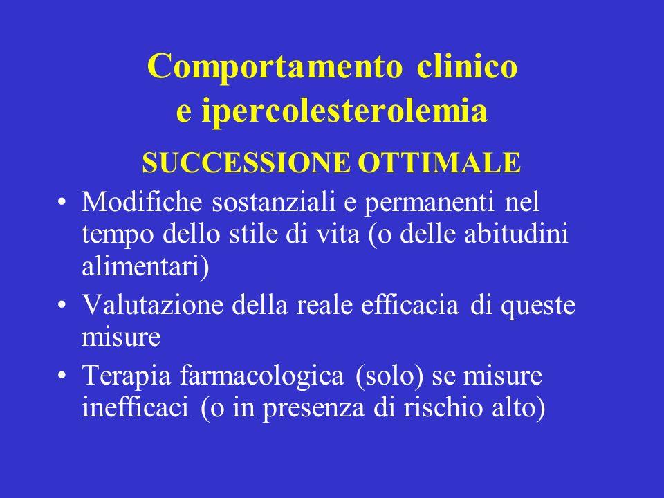 Comportamento clinico e ipercolesterolemia SUCCESSIONE OTTIMALE Modifiche sostanziali e permanenti nel tempo dello stile di vita (o delle abitudini al