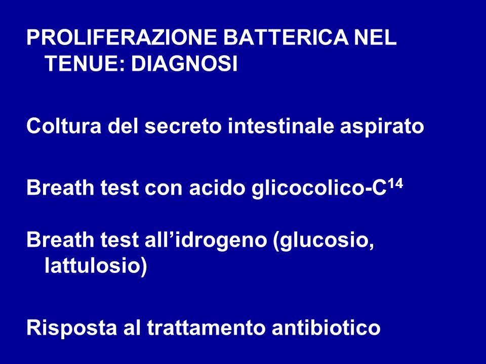 PROLIFERAZIONE BATTERICA NEL TENUE: DIAGNOSI Coltura del secreto intestinale aspirato Breath test con acido glicocolico-C 14 Breath test allidrogeno (