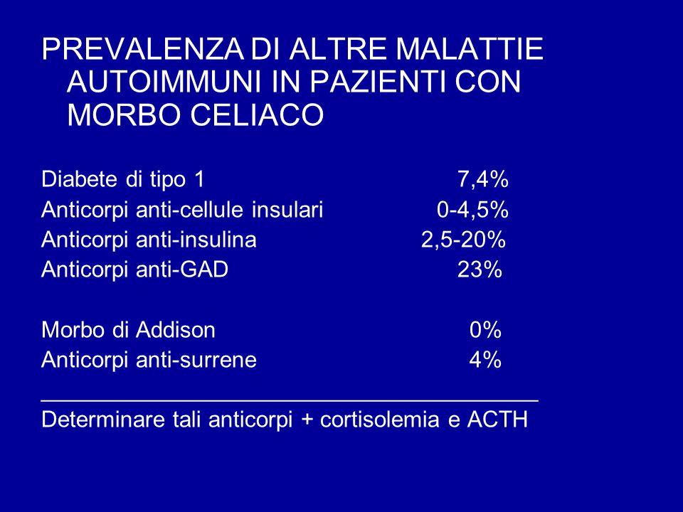 PREVALENZA DI ALTRE MALATTIE AUTOIMMUNI IN PAZIENTI CON MORBO CELIACO Diabete di tipo 1 7,4% Anticorpi anti-cellule insulari 0-4,5% Anticorpi anti-ins