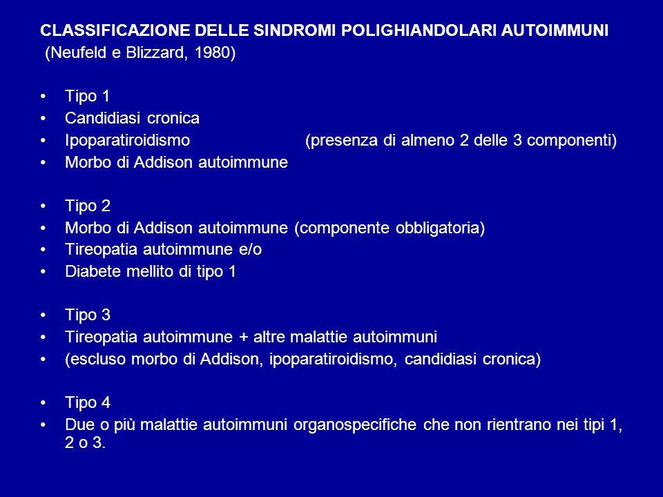 CLASSIFICAZIONE DELLE SINDROMI POLIGHIANDOLARI AUTOIMMUNI (Neufeld e Blizzard, 1980) Tipo 1 Candidiasi cronica Ipoparatiroidismo (presenza di almeno 2