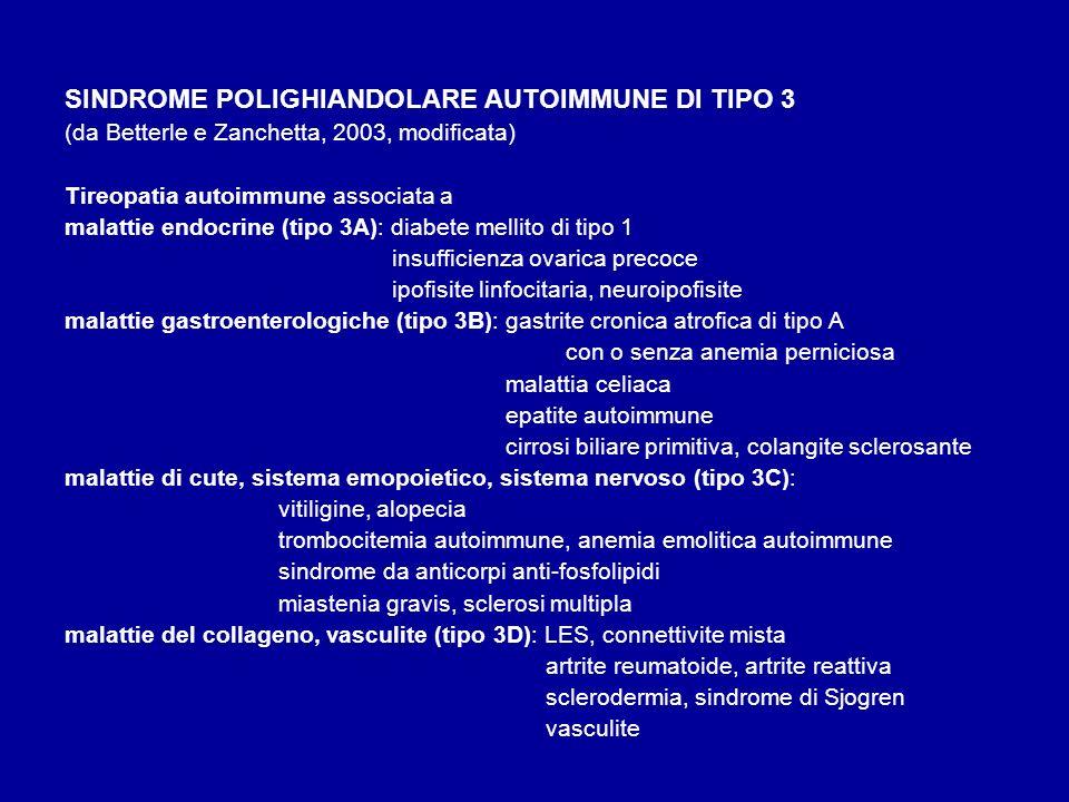 SINDROME POLIGHIANDOLARE AUTOIMMUNE DI TIPO 3 (da Betterle e Zanchetta, 2003, modificata) Tireopatia autoimmune associata a malattie endocrine (tipo 3
