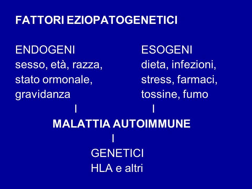 FATTORI EZIOPATOGENETICI ENDOGENIESOGENI sesso, età, razza,dieta, infezioni, stato ormonale,stress, farmaci, gravidanzatossine, fumo I I MALATTIA AUTO