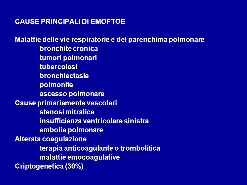CAUSE PRINCIPALI DI EMOFTOE Malattie delle vie respiratorie e del parenchima polmonare bronchite cronica tumori polmonari tubercolosi bronchiectasie p