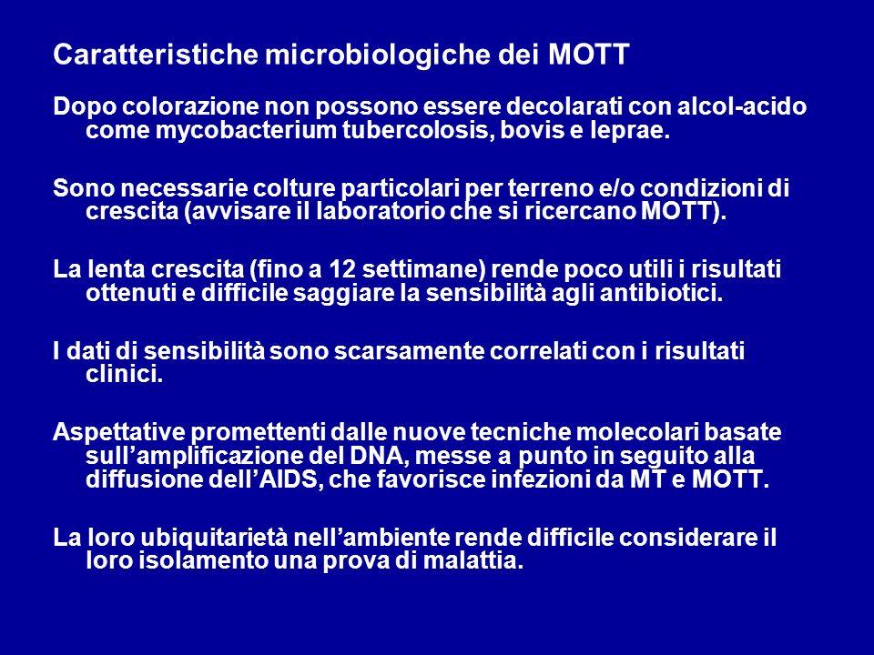 Caratteristiche microbiologiche dei MOTT Dopo colorazione non possono essere decolarati con alcol-acido come mycobacterium tubercolosis, bovis e lepra