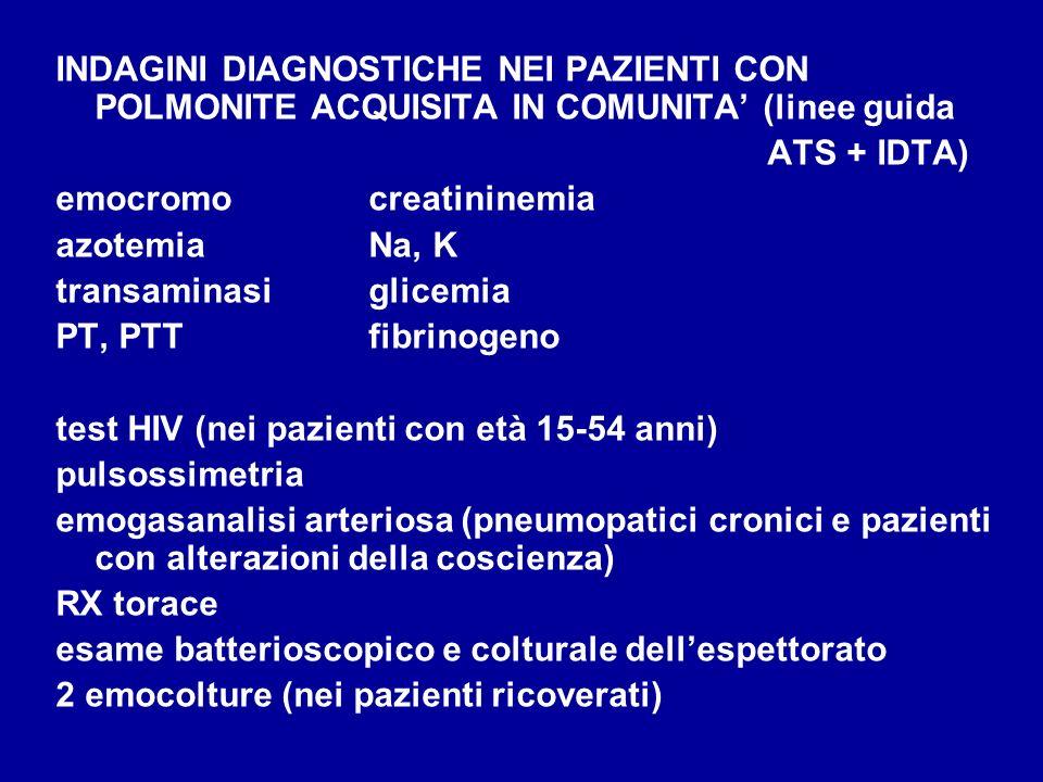 INDAGINI DIAGNOSTICHE NEI PAZIENTI CON POLMONITE ACQUISITA IN COMUNITA (linee guida ATS + IDTA) emocromocreatininemia azotemiaNa, K transaminasiglicem