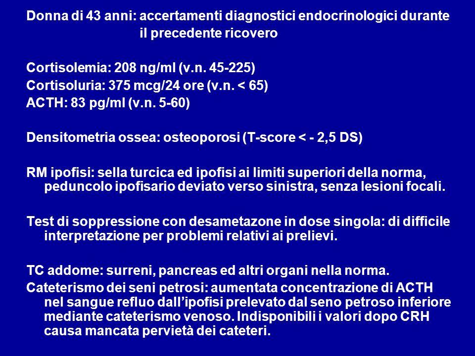 Donna di 43 anni: accertamenti diagnostici endocrinologici durante il precedente ricovero Cortisolemia: 208 ng/ml (v.n. 45-225) Cortisoluria: 375 mcg/