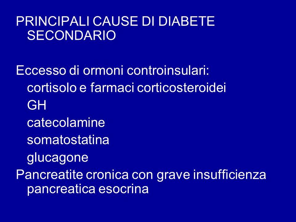 PRINCIPALI CAUSE DI DIABETE SECONDARIO Eccesso di ormoni controinsulari: cortisolo e farmaci corticosteroidei GH catecolamine somatostatina glucagone