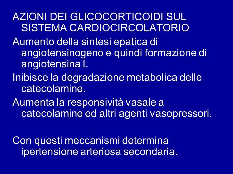 AZIONI DEI GLICOCORTICOIDI SUL SISTEMA CARDIOCIRCOLATORIO Aumento della sintesi epatica di angiotensinogeno e quindi formazione di angiotensina I. Ini