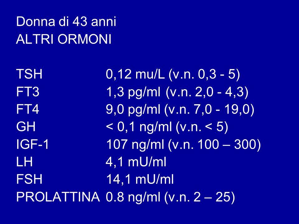 Donna di 43 anni ALTRI ORMONI TSH0,12 mu/L (v.n. 0,3 - 5) FT31,3 pg/ml(v.n. 2,0 - 4,3) FT49,0 pg/ml (v.n. 7,0 - 19,0) GH< 0,1 ng/ml (v.n. < 5) IGF-110