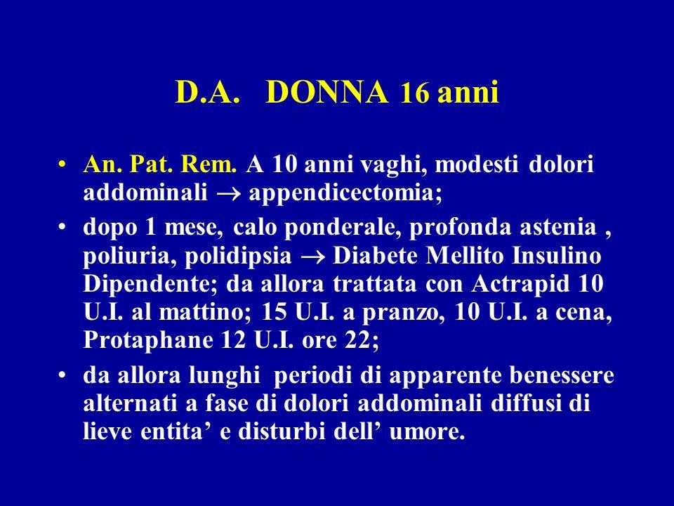 D.A. DONNA 16 anni An. Pat. Rem. A 10 anni vaghi, modesti dolori addominali appendicectomia; dopo 1 mese, calo ponderale, profonda astenia, poliuria,