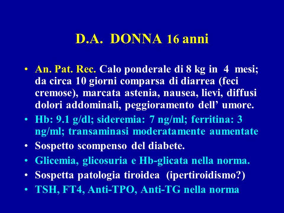 D.A. DONNA 16 anni An. Pat. Rec. Calo ponderale di 8 kg in 4 mesi; da circa 10 giorni comparsa di diarrea (feci cremose), marcata astenia, nausea, lie