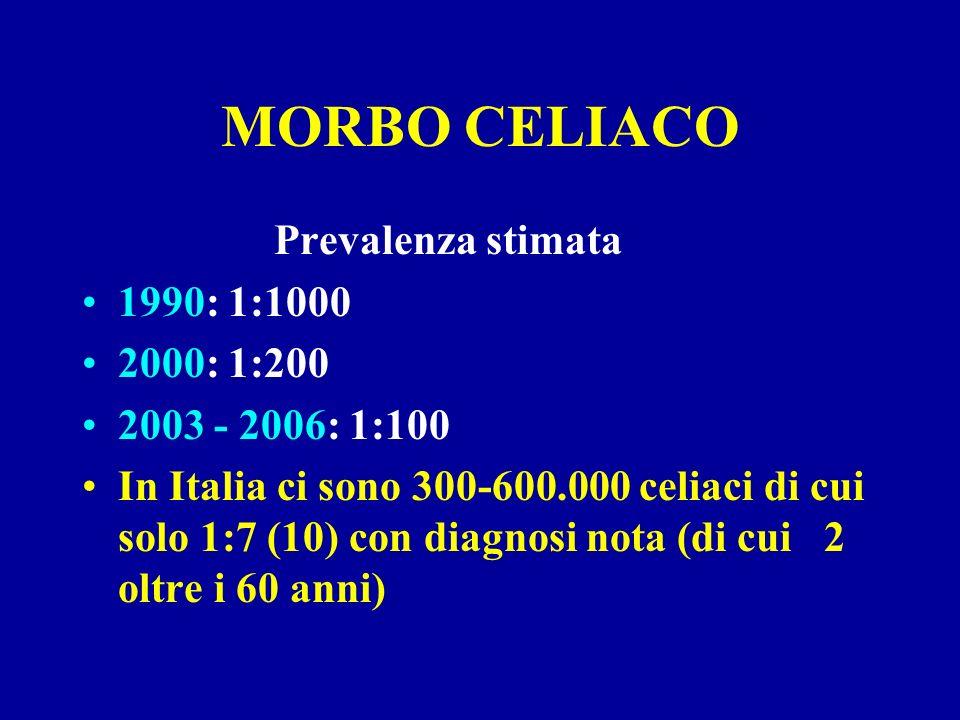 MORBO CELIACO Prevalenza stimata 1990: 1:1000 2000: 1:200 2003 - 2006: 1:100 In Italia ci sono 300-600.000 celiaci di cui solo 1:7 (10) con diagnosi n