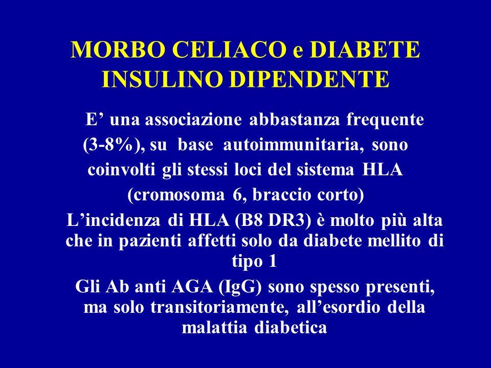 MORBO CELIACO * unica terapia (attuale): dieta priva di alimenti contenti glutine e prolamine anche in tracce * modifiche alla dieta e alla terapia di D.